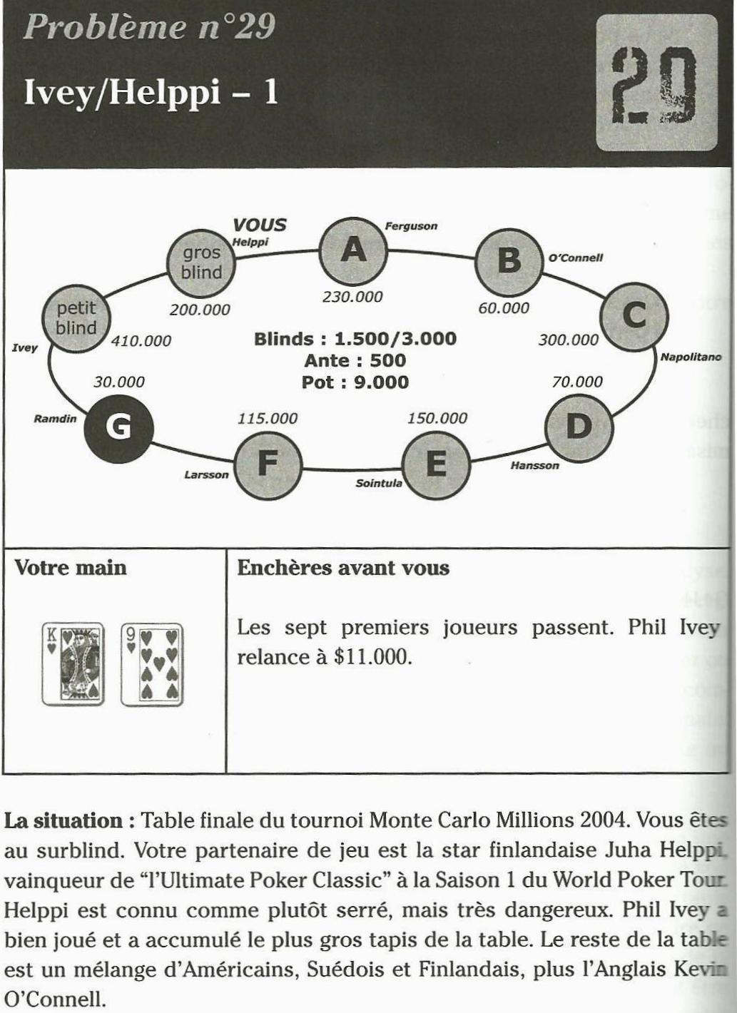 http://www.lirelepoker.com/23-poker-harrington-3.html